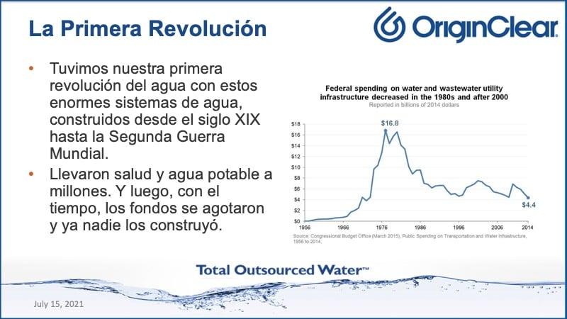 20210715 First Revolution Spanish