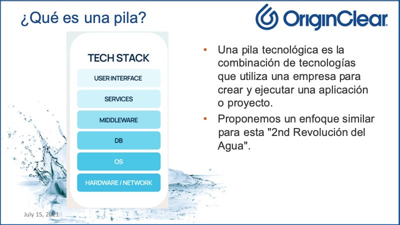 20210715 Tech Stack Sp
