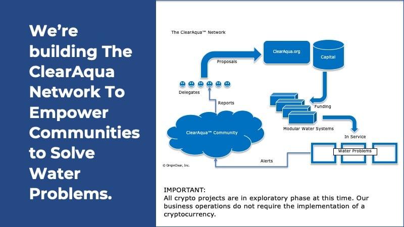 Building ClearAqua Network