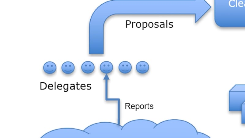 ClearAqua delegates