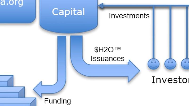 ClearAqua financing