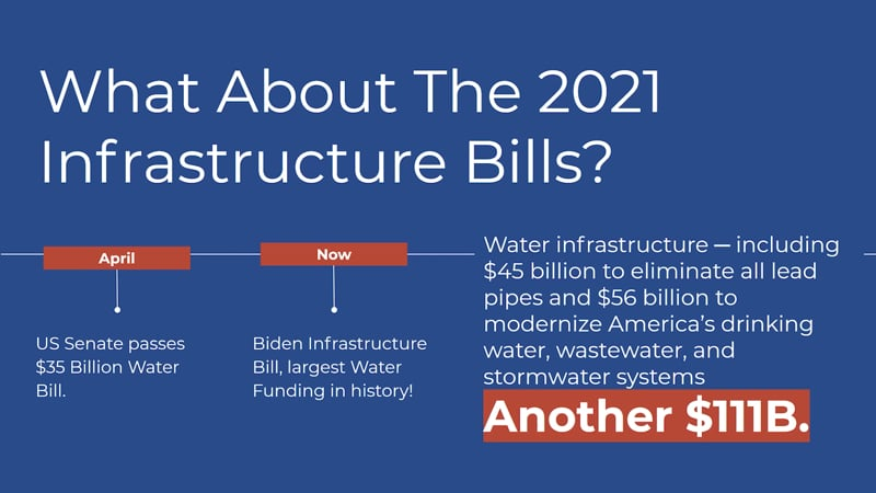 2021 Infrastructure bills