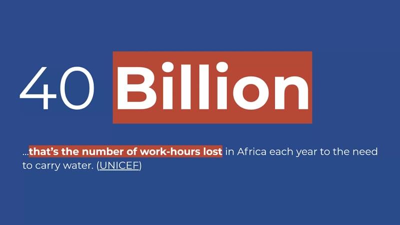 40 Billion work-hours lost