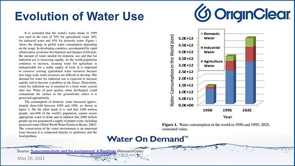 Evolution of water use