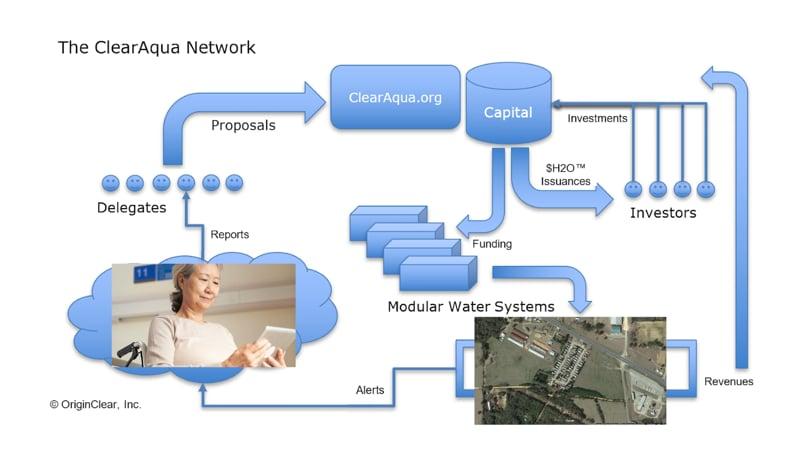 crypto network image 1