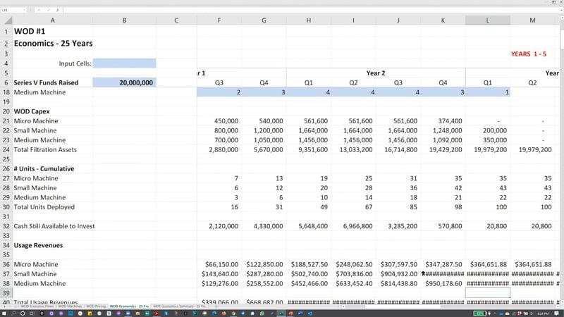 WOD Forecast 6 - revenues