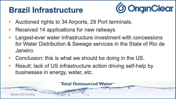 Brazil Infrastructurepeg-1