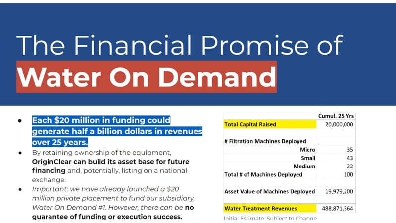 Financial Promise
