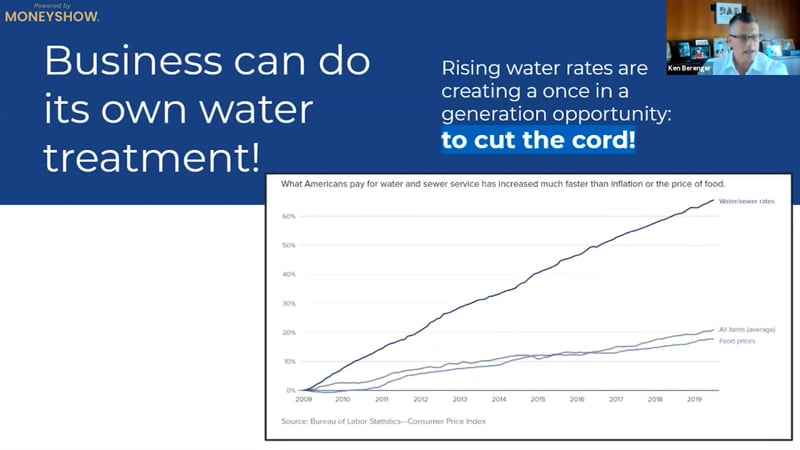 Money Show - rising water rates