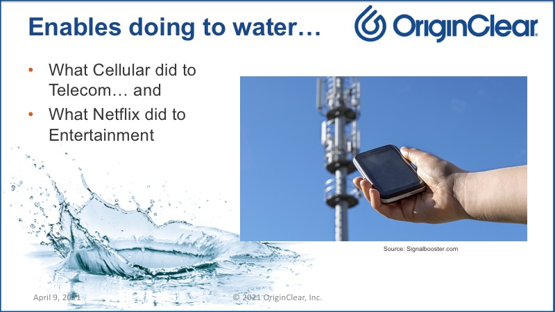 Enables doing to water