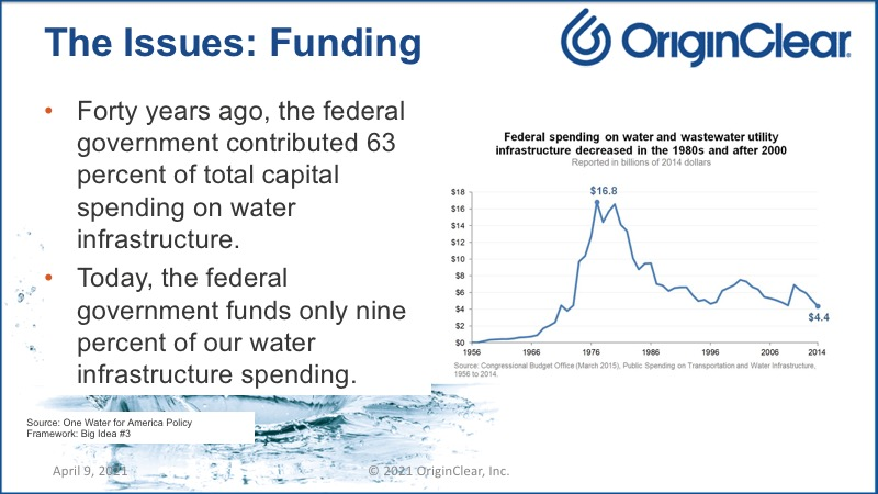 The issue-funding