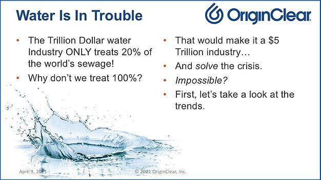 Water is in trouble