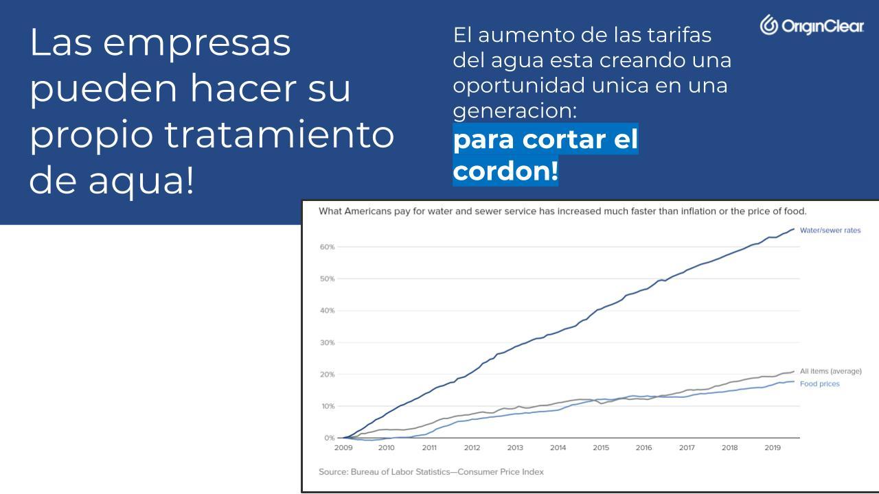 Spanish 10 World Changing Disruption - Cut the cord