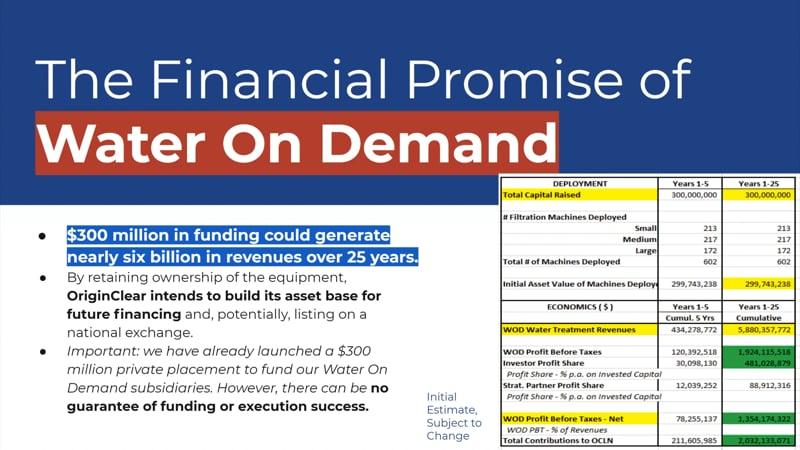 WOD Financial promise