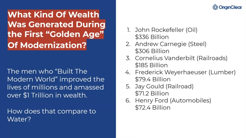 Wealth Generated