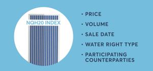 California Water Index